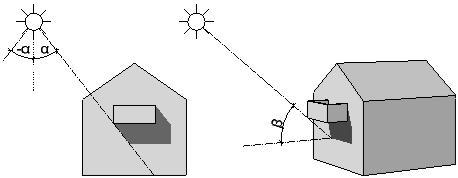 parameter f r die verdeckt berechnung. Black Bedroom Furniture Sets. Home Design Ideas
